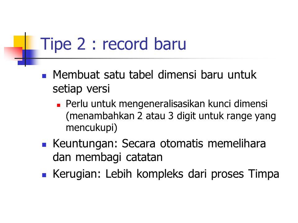 Tipe 2 : record baru Membuat satu tabel dimensi baru untuk setiap versi Perlu untuk mengeneralisasikan kunci dimensi (menambahkan 2 atau 3 digit untuk
