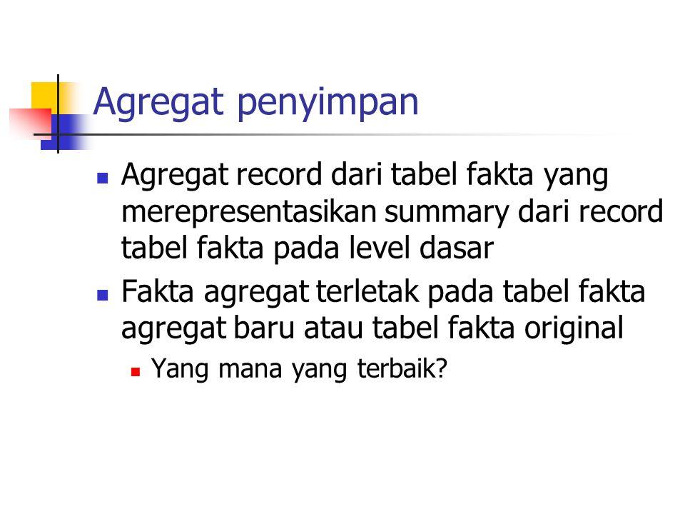 Agregat penyimpan Agregat record dari tabel fakta yang merepresentasikan summary dari record tabel fakta pada level dasar Fakta agregat terletak pada