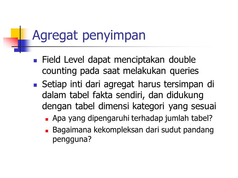 Agregat penyimpan Field Level dapat menciptakan double counting pada saat melakukan queries Setiap inti dari agregat harus tersimpan di dalam tabel fa
