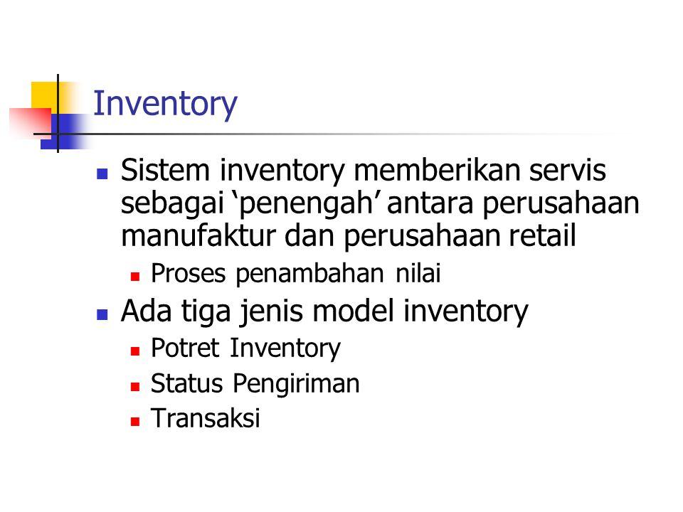 Inventory Sistem inventory memberikan servis sebagai 'penengah' antara perusahaan manufaktur dan perusahaan retail Proses penambahan nilai Ada tiga je