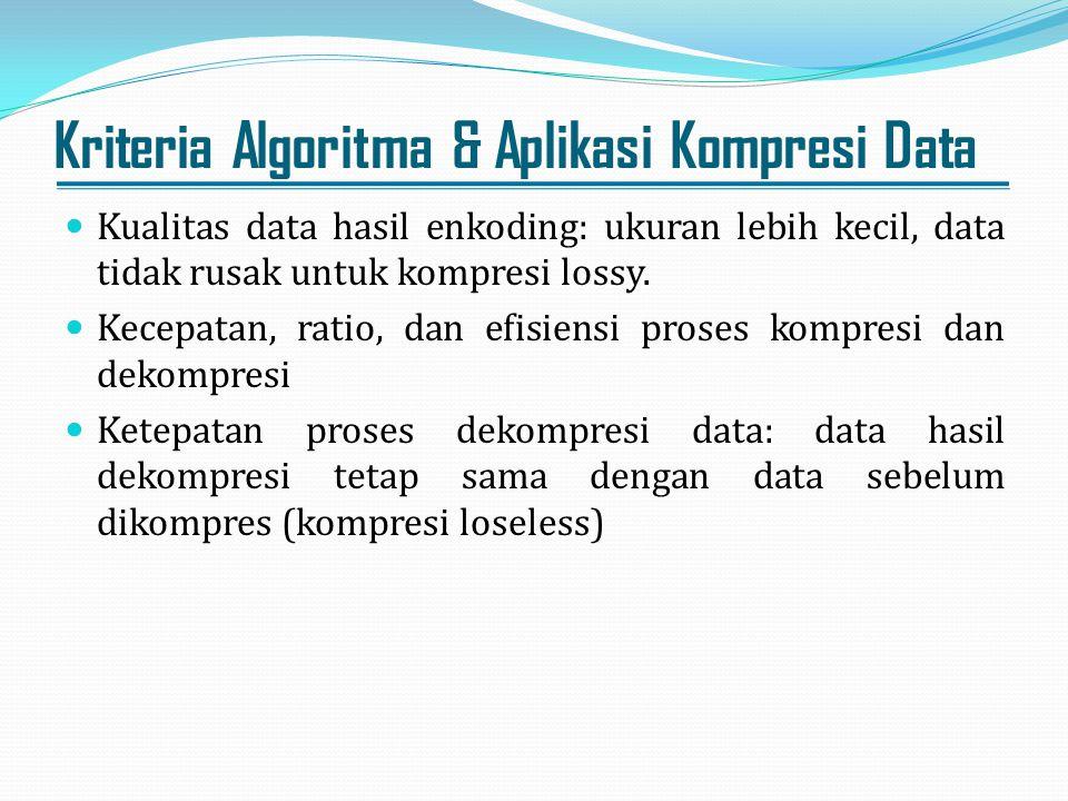 Kriteria Algoritma & Aplikasi Kompresi Data Kualitas data hasil enkoding: ukuran lebih kecil, data tidak rusak untuk kompresi lossy. Kecepatan, ratio,