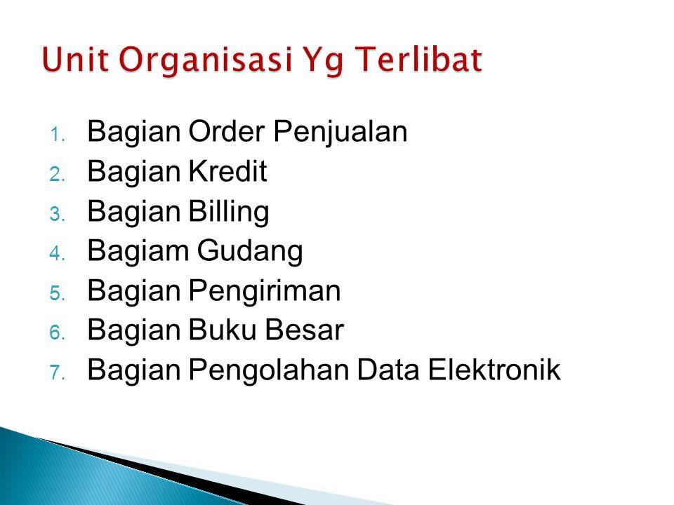 1.Order Langganan 2. Order Penjualan 3. Faktur Rangkap 7 dengan tembusan sbb : a.