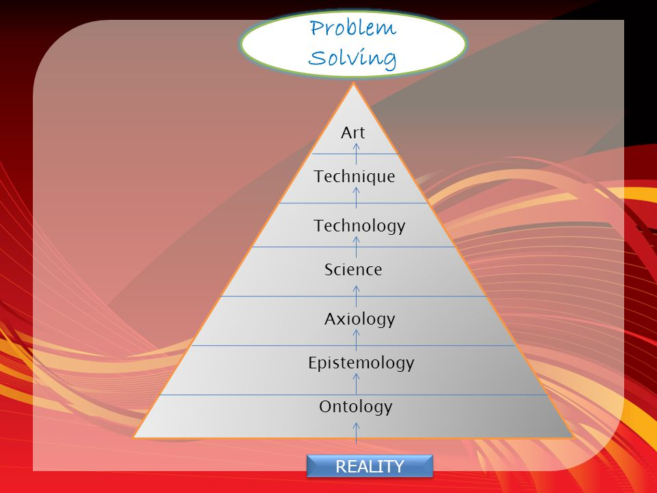 Problem Solving Art Technique Technology Science Axiology Epistemology Ontology REALITY