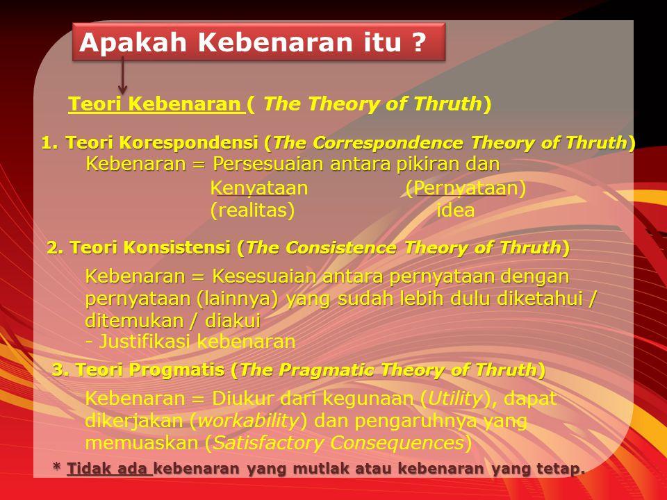 Apakah Kebenaran itu ? Teori Kebenaran ( The Theory of Thruth) 1.Teori Korespondensi (The Correspondence Theory of Thruth) Kebenaran = Persesuaian ant