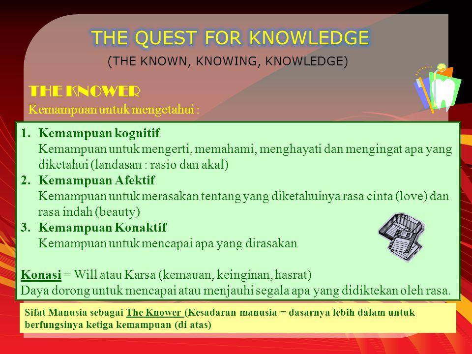 THE KNOWER Kemampuan untuk mengetahui : 1.Kemampuan kognitif Kemampuan untuk mengerti, memahami, menghayati dan mengingat apa yang diketahui (landasan