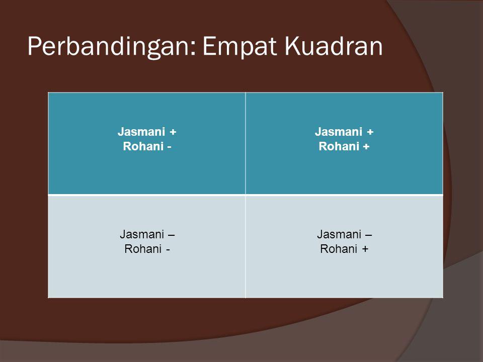 Perbandingan: Empat Kuadran Jasmani + Rohani - Jasmani + Rohani + Jasmani – Rohani - Jasmani – Rohani +