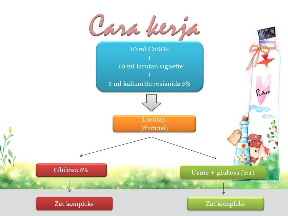 10 ml CuSO4 + 10 ml larutan signette + 5 ml kalium ferrosianida 5% Larutan (dititrasi) Glukosa 5% Urine + glukosa (2:1) Zat kompleks