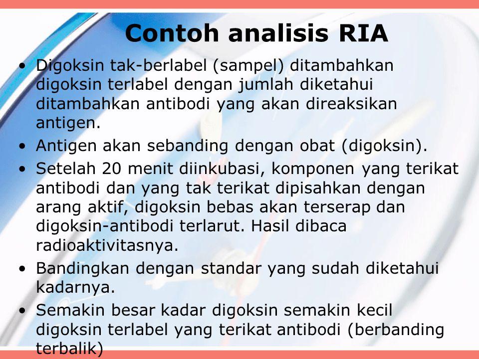 Contoh analisis RIA Digoksin tak-berlabel (sampel) ditambahkan digoksin terlabel dengan jumlah diketahui ditambahkan antibodi yang akan direaksikan an