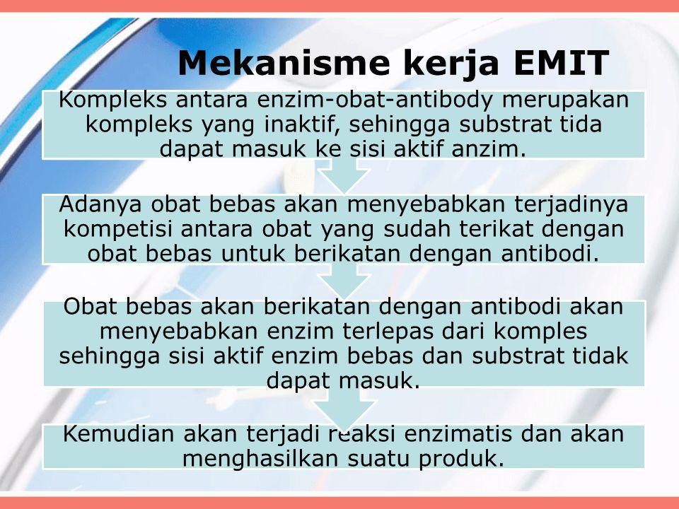 Mekanisme kerja EMIT Kemudian akan terjadi reaksi enzimatis dan akan menghasilkan suatu produk. Obat bebas akan berikatan dengan antibodi akan menyeba