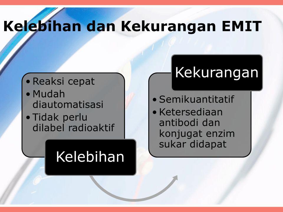 Kelebihan dan Kekurangan EMIT Reaksi cepat Mudah diautomatisasi Tidak perlu dilabel radioaktif Kelebihan Semikuantitatif Ketersediaan antibodi dan kon