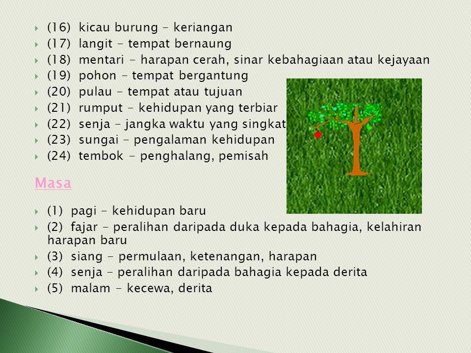  (16) kicau burung - keriangan  (17) langit - tempat bernaung  (18) mentari - harapan cerah, sinar kebahagiaan atau kejayaan  (19) pohon - tempat