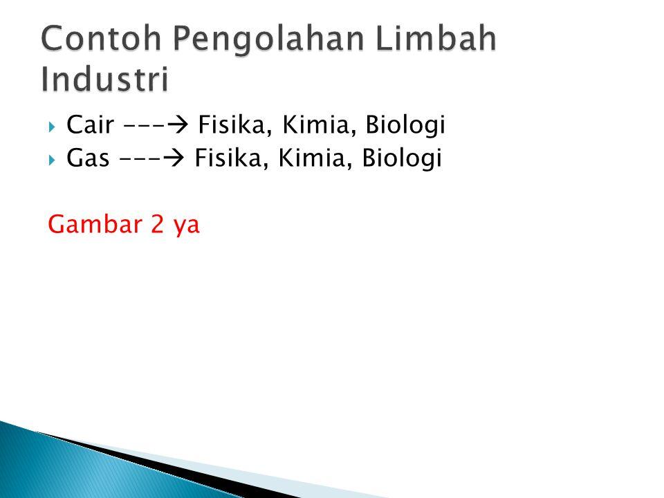  Cair ---  Fisika, Kimia, Biologi  Gas ---  Fisika, Kimia, Biologi Gambar 2 ya