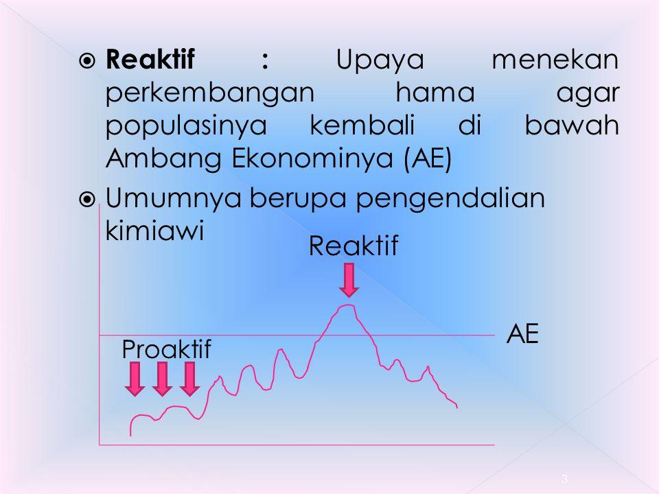  Reaktif : Upaya menekan perkembangan hama agar populasinya kembali di bawah Ambang Ekonominya (AE)  Umumnya berupa pengendalian kimiawi Reaktif AE
