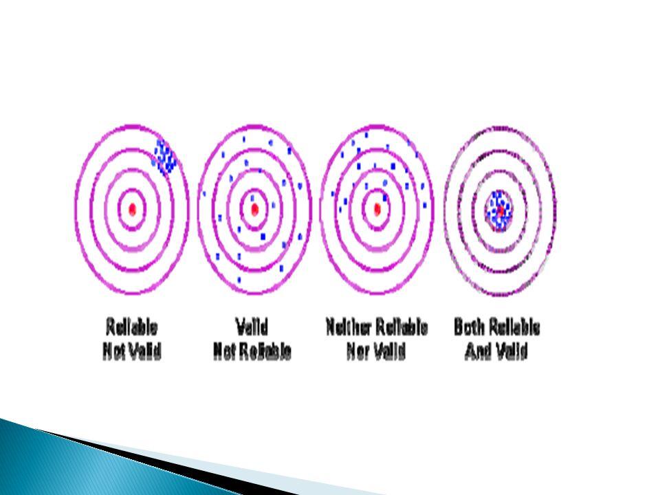  Misalkan kuesioner adalah sasaran tembak seperti pada gambar berikut ini.