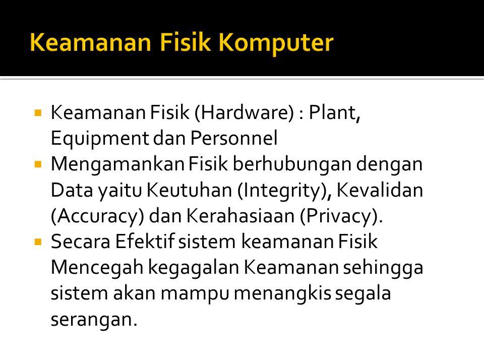  Keamanan Fisik (Hardware) : Plant, Equipment dan Personnel  Mengamankan Fisik berhubungan dengan Data yaitu Keutuhan (Integrity), Kevalidan (Accura