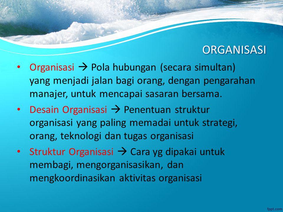 ORGANISASI Organisasi  Pola hubungan (secara simultan) yang menjadi jalan bagi orang, dengan pengarahan manajer, untuk mencapai sasaran bersama. Desa