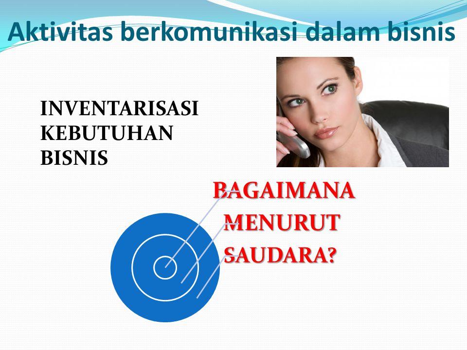 BENTUK-BENTUK KOMUNIKASI Komunikasi Intra personal Komunikasi Interpersonal Komunikasi Kelompok Komunikasi Organisasi Komunikasi Massa