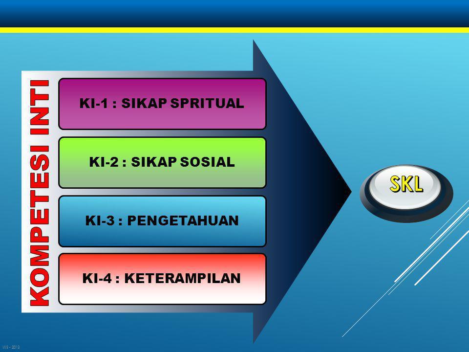 KI-1 : SIKAP SPRITUAL KI-2 : SIKAP SOSIAL KI-3 : PENGETAHUAN KI-4 : KETERAMPILAN WS - 2013