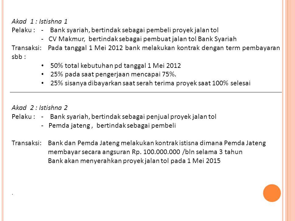 Akad 1 : Istishna 1 Pelaku :- Bank syariah, bertindak sebagai pembeli proyek jalan tol - CV Makmur, bertindak sebagai pembuat jalan tol Bank Syariah T