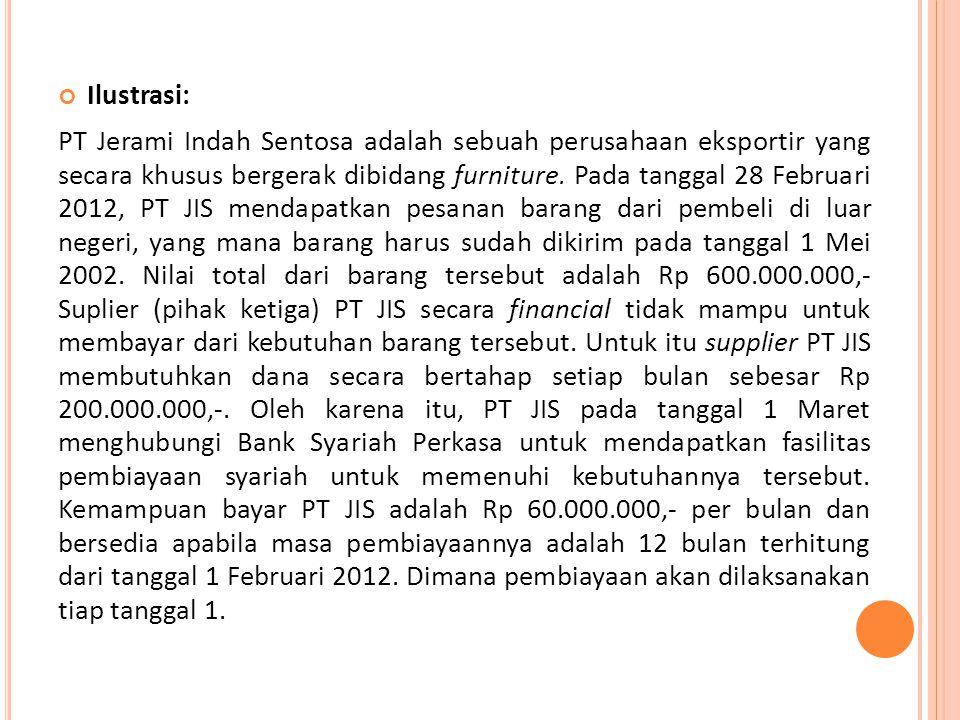 Ilustrasi: PT Jerami Indah Sentosa adalah sebuah perusahaan eksportir yang secara khusus bergerak dibidang furniture. Pada tanggal 28 Februari 2012, P
