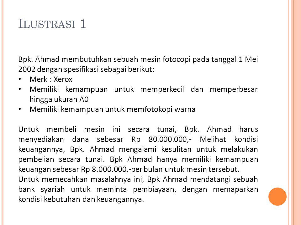 Akad III: Murabah Muajjal Pelaku:  Bank Syariah Perkasa (BSP) bertindak sebagai penjual.
