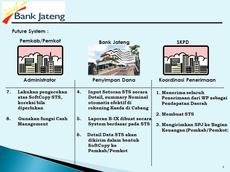 5 Harapan yang diinginkan : 1.Entry data dengan menggunakan konsep Single Entry 2.Data Transaksi STS / SP2D diinput secara Rinci / Detail 3.Maintenance Pasal / Ayat (Rekening) bisa dilakukan oleh masing-masing Kantor yang bersangkutan (bagian dari Cash Management) 4.Laporan-laporan bisa dipenuhi baik Detail ataupun Summary termasuk Laporan B-IX secara System 5.Bank Jateng dgn Pemkab/Pemkot memiliki kesamaan Laporan (data yang sama) 6.System lebih Easy dan User Friendly