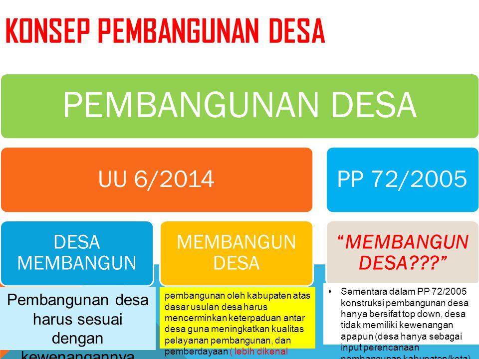 """KONSEP PEMBANGUNAN DESA PEMBANGUNAN DESA UU 6/2014 DESA MEMBANGUN MEMBANGUN DESA PP 72/2005 """"MEMBANGUN DESA???"""" Pembangunan desa harus sesuai dengan k"""
