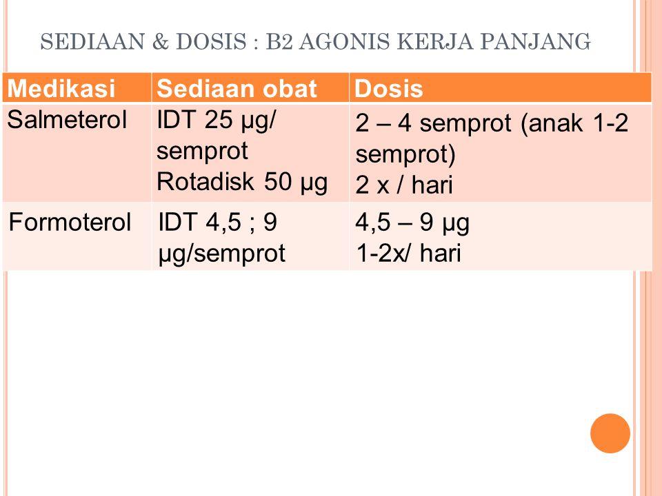 SEDIAAN & DOSIS : B2 AGONIS KERJA PANJANG MedikasiSediaan obatDosis SalmeterolIDT 25 µg/ semprot Rotadisk 50 µg 2 – 4 semprot (anak 1-2 semprot) 2 x / hari FormoterolIDT 4,5 ; 9 µg/semprot 4,5 – 9 µg 1-2x/ hari