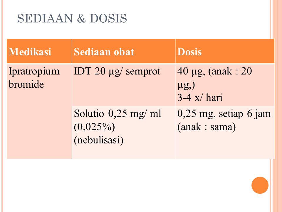 SEDIAAN & DOSIS MedikasiSediaan obatDosis Ipratropium bromide IDT 20 µg/ semprot40 µg, (anak : 20 µg,) 3-4 x/ hari Solutio 0,25 mg/ ml (0,025%) (nebulisasi) 0,25 mg, setiap 6 jam (anak : sama)