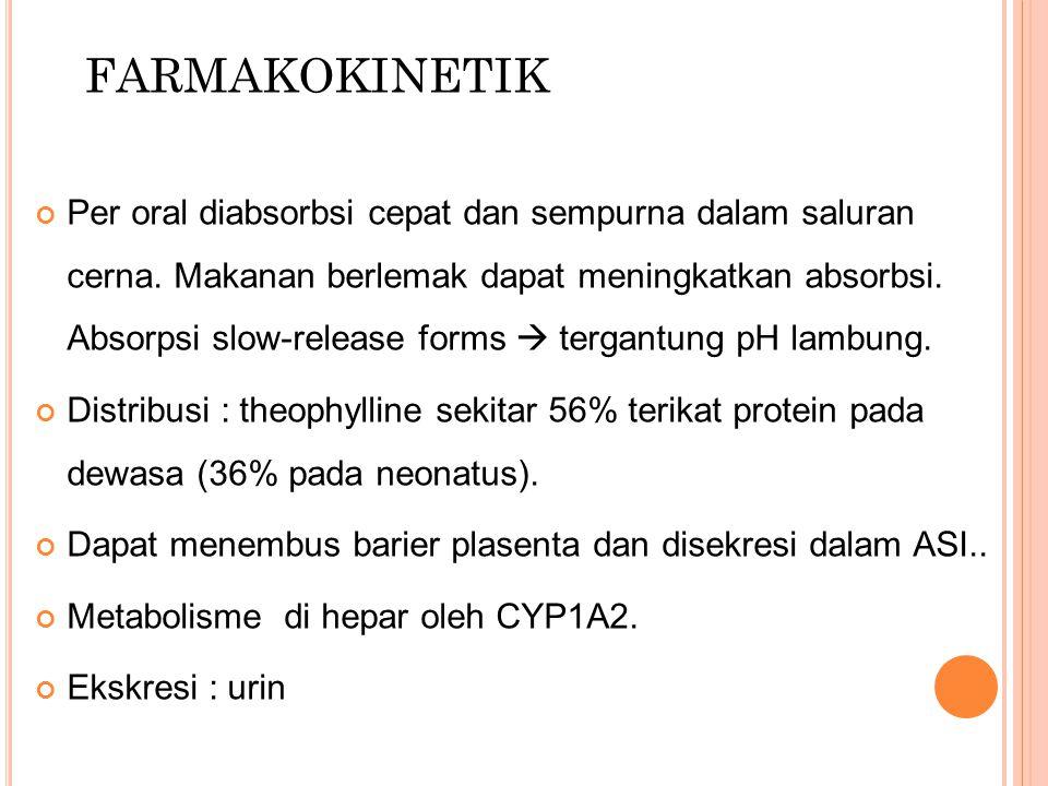 Per oral diabsorbsi cepat dan sempurna dalam saluran cerna.