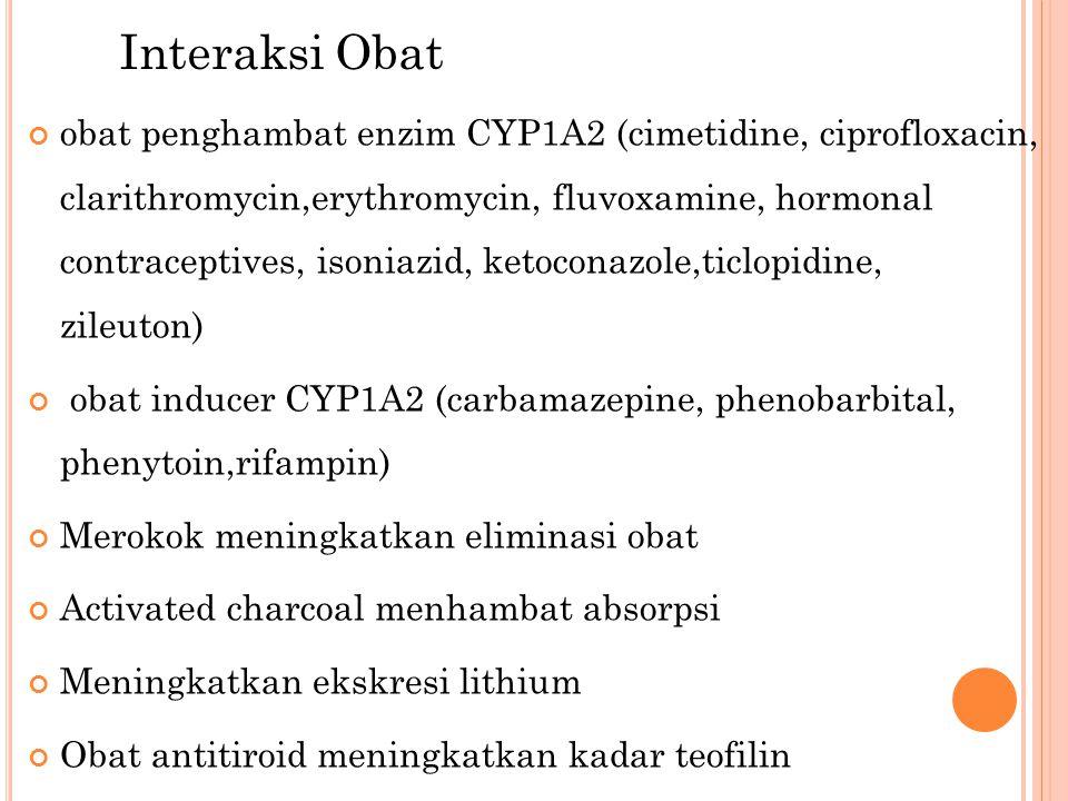 obat penghambat enzim CYP1A2 (cimetidine, ciprofloxacin, clarithromycin,erythromycin, fluvoxamine, hormonal contraceptives, isoniazid, ketoconazole,ticlopidine, zileuton) obat inducer CYP1A2 (carbamazepine, phenobarbital, phenytoin,rifampin) Merokok meningkatkan eliminasi obat Activated charcoal menhambat absorpsi Meningkatkan ekskresi lithium Obat antitiroid meningkatkan kadar teofilin Interaksi Obat