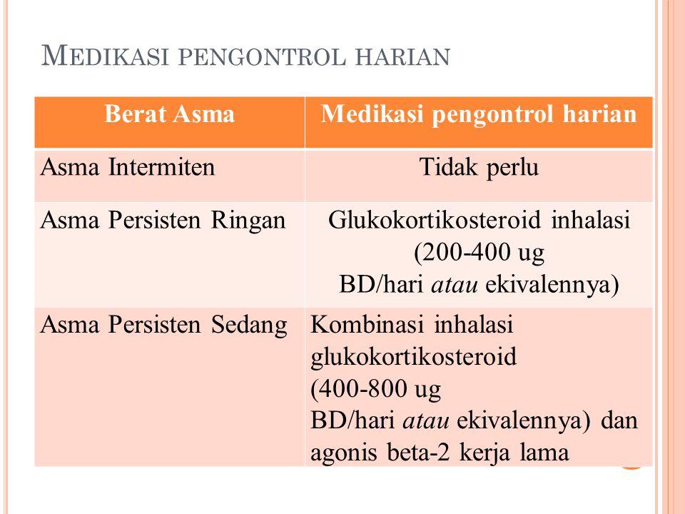 M EDIKASI PENGONTROL HARIAN Berat AsmaMedikasi pengontrol harian Asma IntermitenTidak perlu Asma Persisten RinganGlukokortikosteroid inhalasi (200-400 ug BD/hari atau ekivalennya) Asma Persisten SedangKombinasi inhalasi glukokortikosteroid (400-800 ug BD/hari atau ekivalennya) dan agonis beta-2 kerja lama