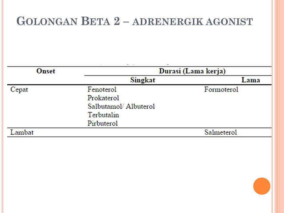 G OLONGAN B ETA 2 – ADRENERGIK AGONIST