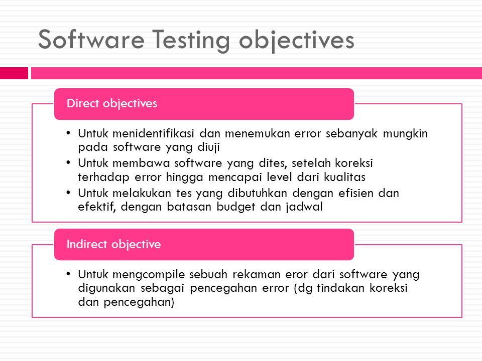 Software Testing objectives Untuk menidentifikasi dan menemukan error sebanyak mungkin pada software yang diuji Untuk membawa software yang dites, set