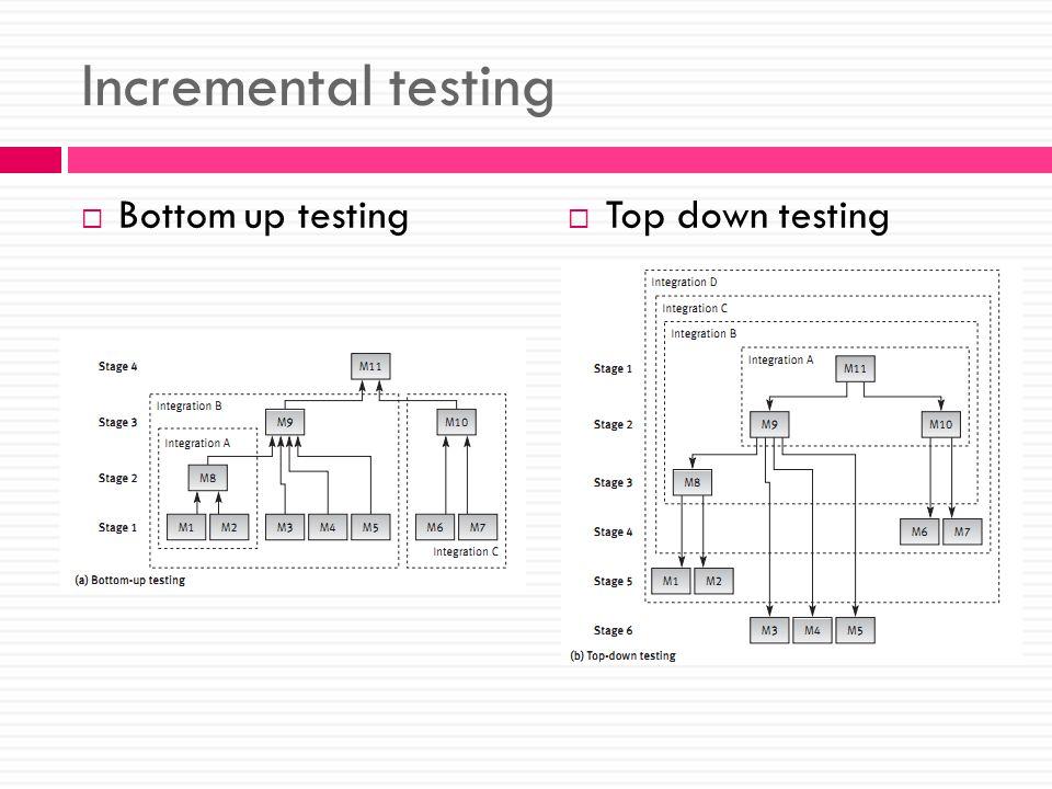 Incremental testing  Bottom up testing  Top down testing
