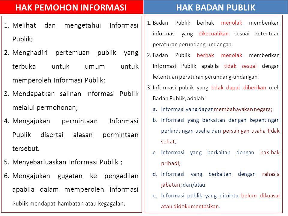HAK PEMOHON INFORMASIHAK BADAN PUBLIK 1.Melihat dan mengetahui Informasi Publik; 2.Menghadiri pertemuan publik yang terbuka untuk umum untuk memperole
