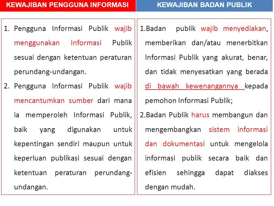 1.Badan publik wajib menyediakan, memberikan dan/atau menerbitkan Informasi Publik yang akurat, benar, dan tidak menyesatkan yang berada di bawah kewe