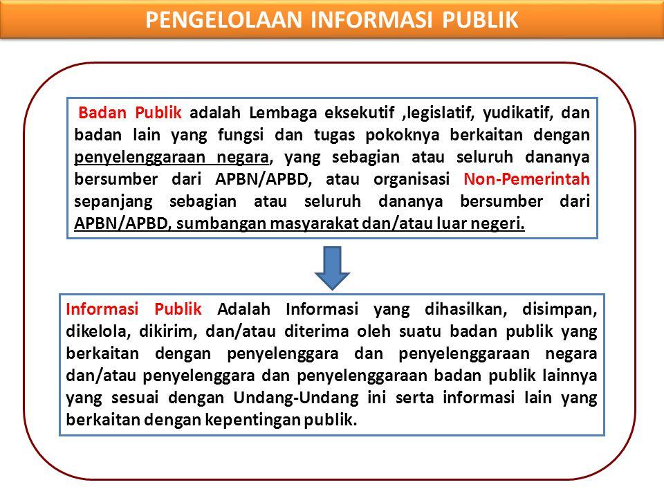 MENINGKATKAN PENGELOLAAN DAN PELAYANAN INFORMASI BADAN PUBLIK UNTUK MENGHASILKAN LAYANAN INFORMASI YANG BERKUALITAS BADAN PUBLIK NON PEMERINTAH INFORMASI PUBLIK INFORMASI PUBLIK DIKELOLA DISIMPAN DIKIRIM DITERIMA PEMOHON INFORMASI PEMOHON INFORMASI WARGA NEGARA IND BADAN HUKUM IND P P I D TUPOKSI DANA HAK DAN KEWAJIBAN EKSEKUTIF LEGISLATIF YUDIKATIF S P L I