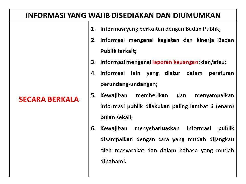 INFORMASI YANG WAJIB DISEDIAKAN DAN DIUMUMKAN SECARA BERKALA 1.Informasi yang berkaitan dengan Badan Publik; 2.Informasi mengenai kegiatan dan kinerja