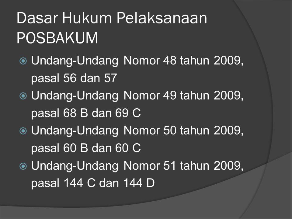 Dasar Hukum Pelaksanaan POSBAKUM  Undang-Undang Nomor 48 tahun 2009, pasal 56 dan 57  Undang-Undang Nomor 49 tahun 2009, pasal 68 B dan 69 C  Undang-Undang Nomor 50 tahun 2009, pasal 60 B dan 60 C  Undang-Undang Nomor 51 tahun 2009, pasal 144 C dan 144 D