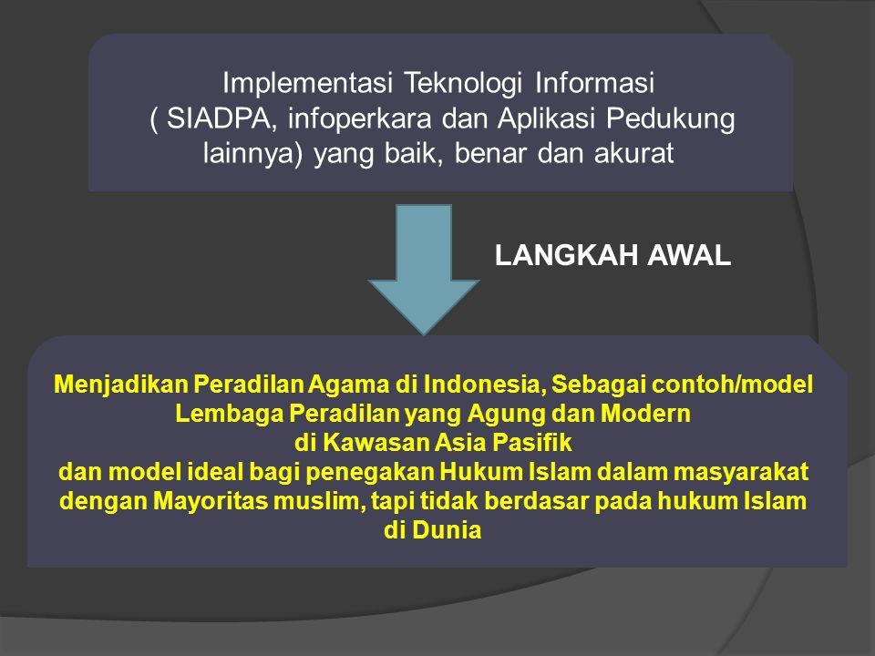Implementasi Teknologi Informasi ( SIADPA, infoperkara dan Aplikasi Pedukung lainnya) yang baik, benar dan akurat Menjadikan Peradilan Agama di Indone