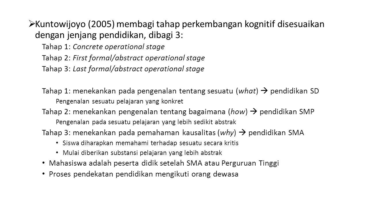  Kuntowijoyo (2005) membagi tahap perkembangan kognitif disesuaikan dengan jenjang pendidikan, dibagi 3: Tahap 1: Concrete operational stage Tahap 2: