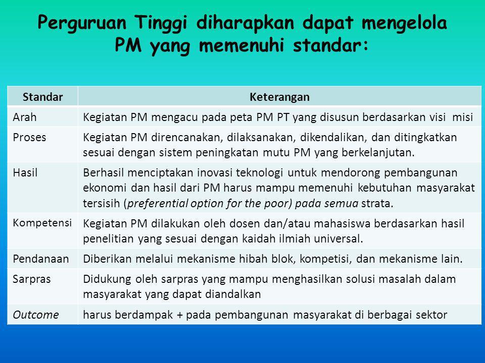 Perguruan Tinggi diharapkan dapat mengelola PM yang memenuhi standar: StandarKeterangan ArahKegiatan PM mengacu pada peta PM PT yang disusun berdasark