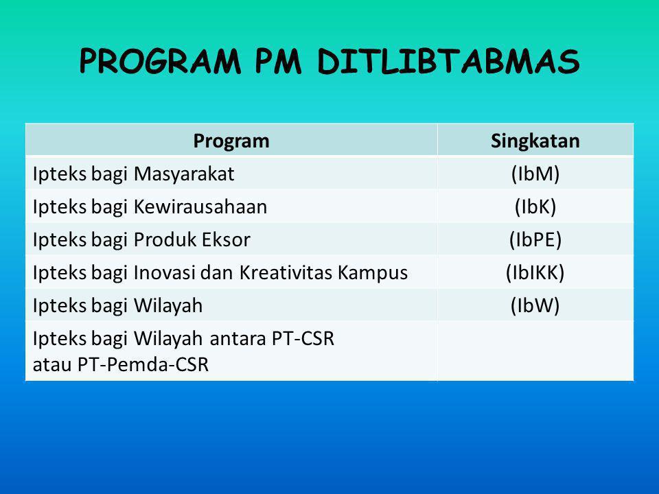 PROGRAM PM DITLIBTABMAS ProgramSingkatan Ipteks bagi Masyarakat(IbM) Ipteks bagi Kewirausahaan(IbK) Ipteks bagi Produk Eksor(IbPE) Ipteks bagi Inovasi