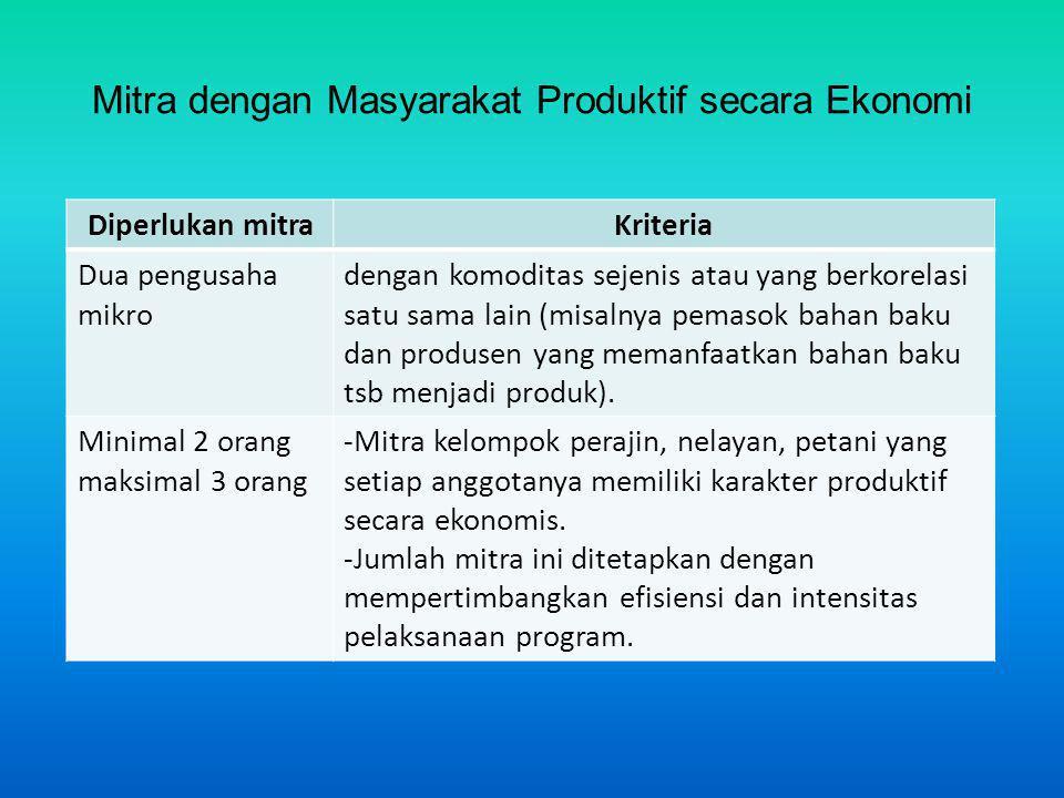 Mitra dengan Masyarakat Produktif secara Ekonomi Diperlukan mitraKriteria Dua pengusaha mikro dengan komoditas sejenis atau yang berkorelasi satu sama
