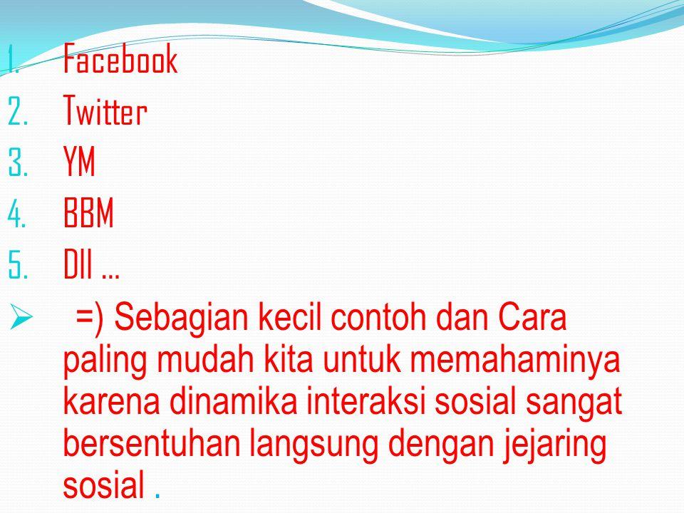 1. Facebook 2. Twitter 3. YM 4. BBM 5.
