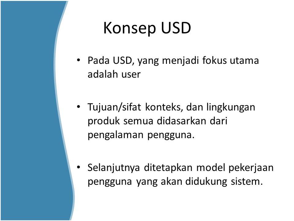 Konsep USD Pada USD, yang menjadi fokus utama adalah user Tujuan/sifat konteks, dan lingkungan produk semua didasarkan dari pengalaman pengguna. Selan