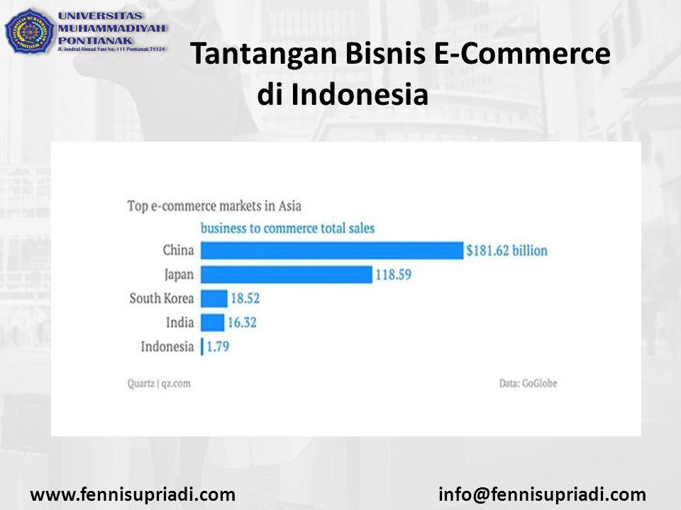 www.fennisupriadi.cominfo@fennisupriadi.com Tantangan Bisnis E-Commerce di Indonesia Akses belanja online di Indonesia masih didominasi oleh kalangan profesional Mayoritas trafik belanja online berkisar di saat jam kantor karena kemudahan mengakses situs e-commerce di kantor dari pada dirumah.