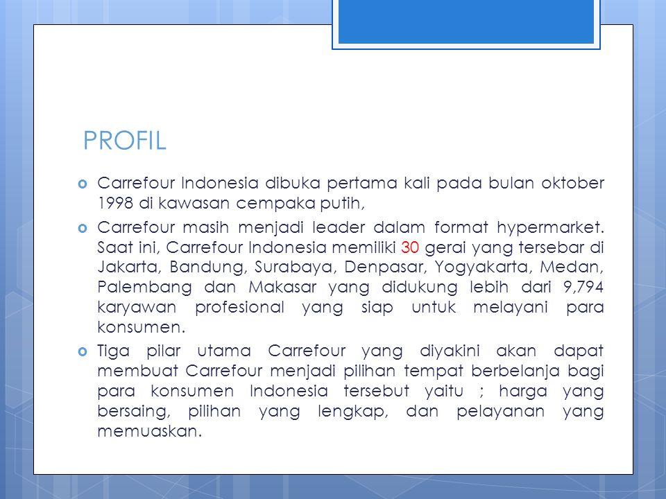 PROFIL  Carrefour Indonesia dibuka pertama kali pada bulan oktober 1998 di kawasan cempaka putih,  Carrefour masih menjadi leader dalam format hypermarket.