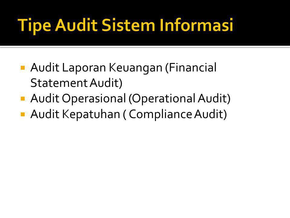  Audit Laporan Keuangan (Financial Statement Audit)  Audit Operasional (Operational Audit)  Audit Kepatuhan ( Compliance Audit)